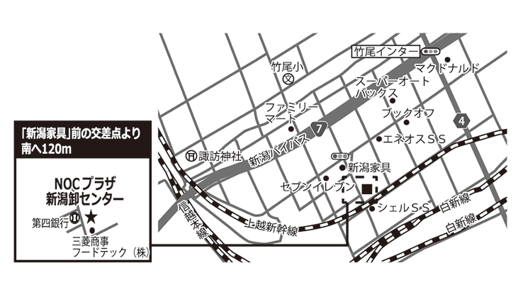 NOCプラザ新潟卸センター