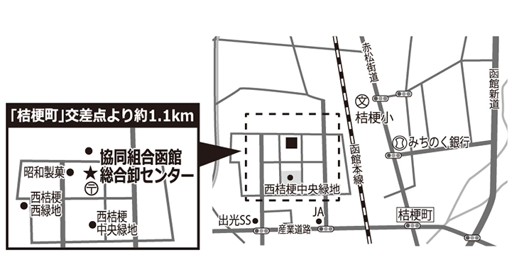 函館総合卸センター 流通ホール